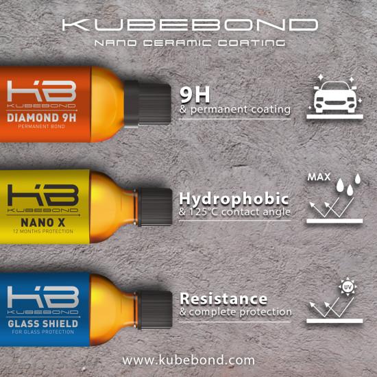 KubeBond GlassShield